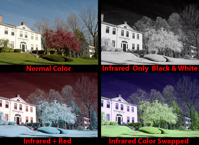 Infrared Compared with Normal Colo